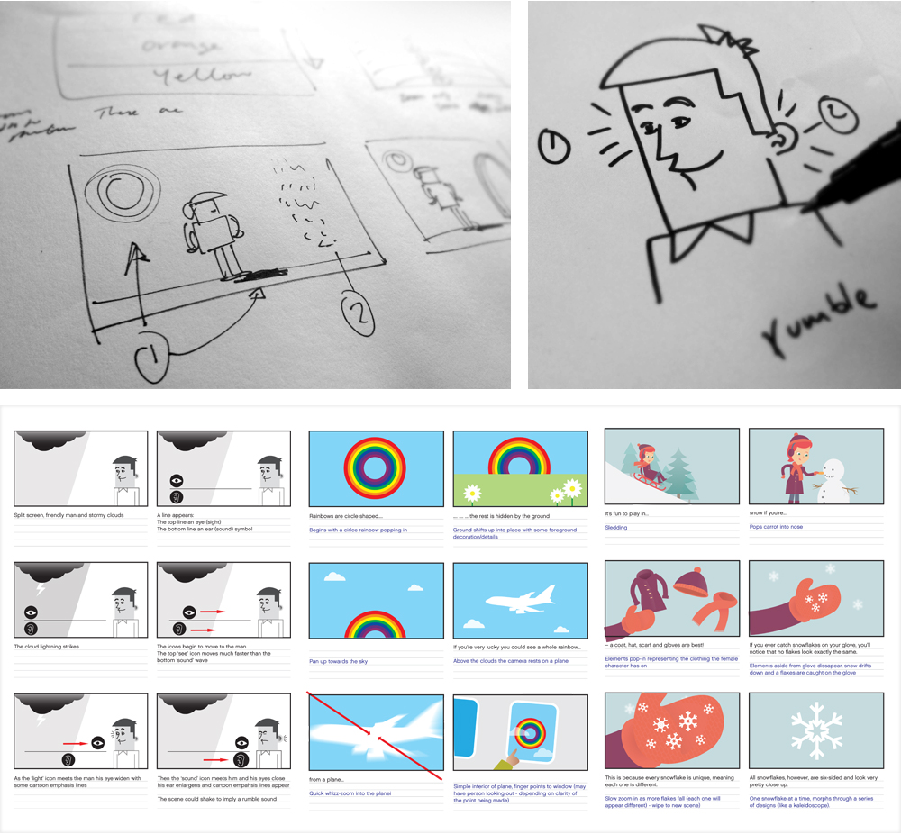 Met Office Animation Sketches