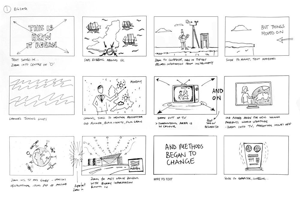 Big Data animation - Drive Creative Studio