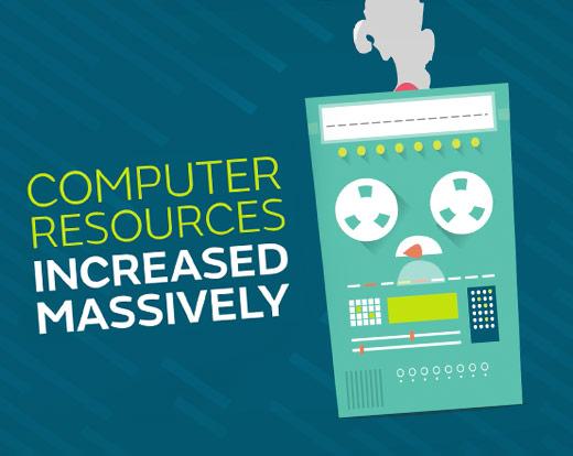 Big Data – Met Office Explainer Video