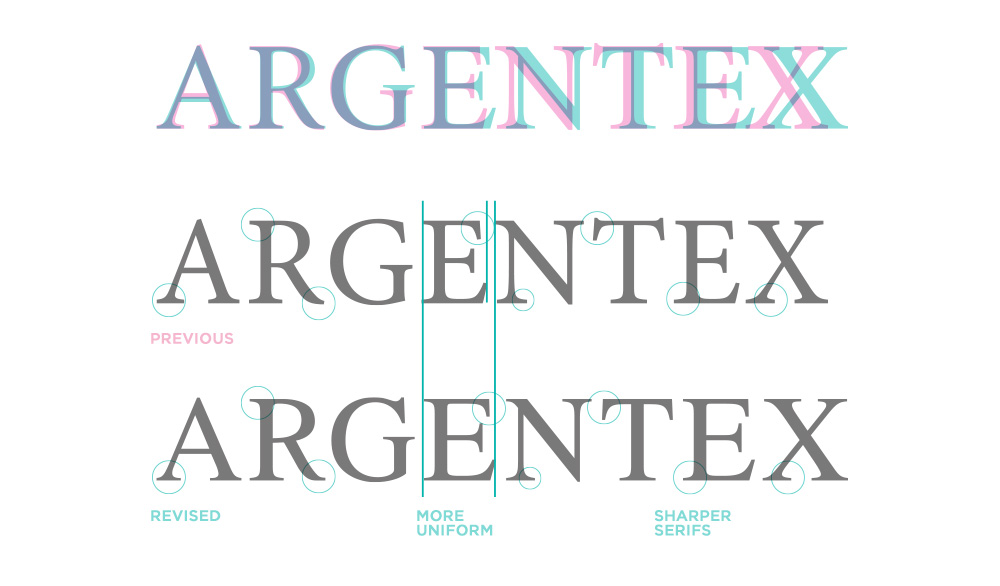 argentex_wordmark_comparison